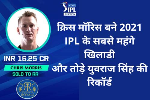 आईपीएल 2021 के सबसे महंगे खिलाडी कौन है